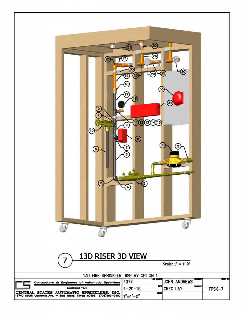 Fire Sprinkler Testing Types Of Fire Sprinklers